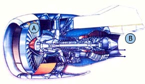 A cut-away image of a conventional aircraft engine